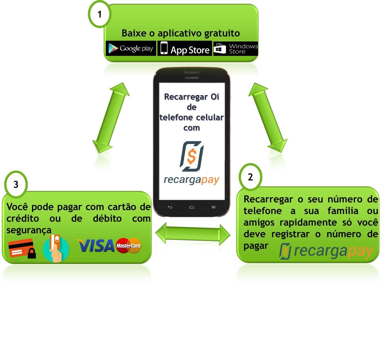 Recarregar Oi a partir de seu telefone em 3 passos simples com App