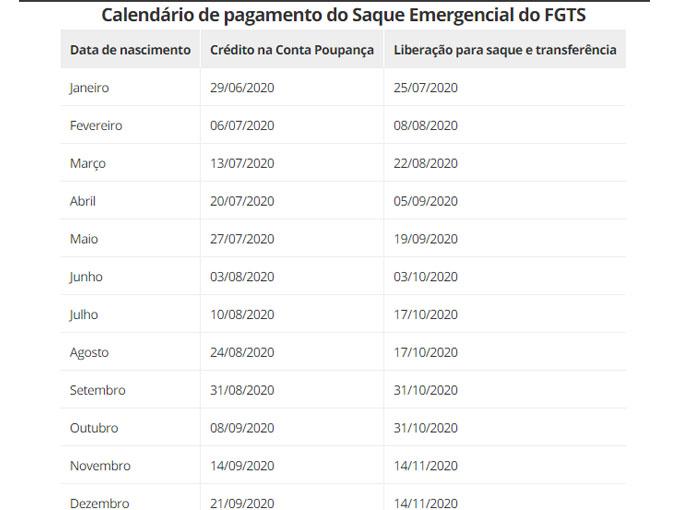 Calendario FGTS 2020
