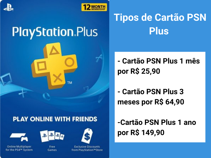 Tipos de Cartão PSN Plus