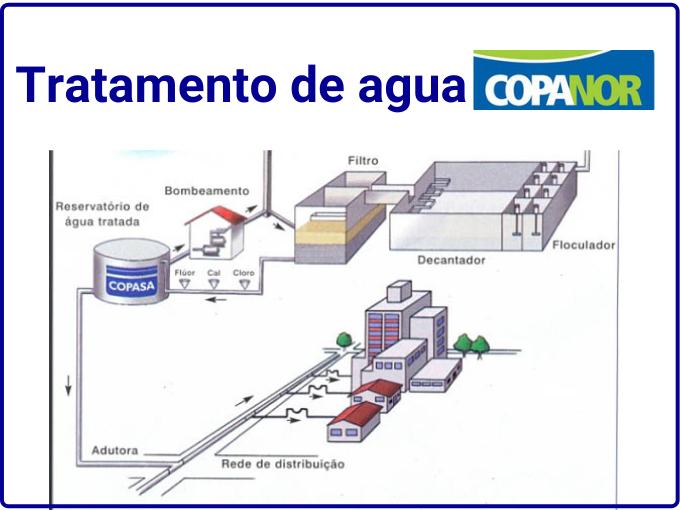 Tratamento de agua Copanor