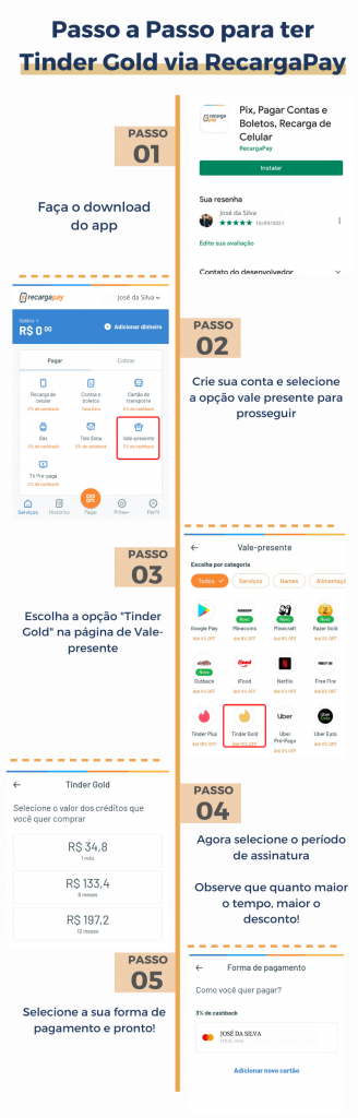 infográfico Tinder Gold pelo RecargaPay